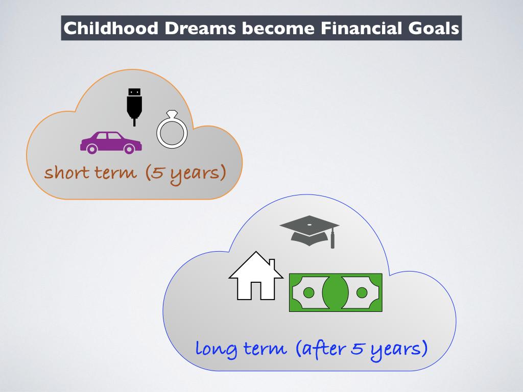 childhood dreams