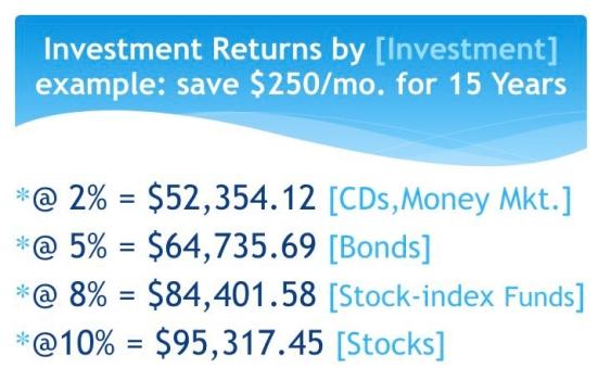 13-investing1-e1523979884578.jpeg