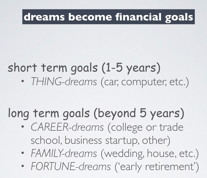 3 dreams
